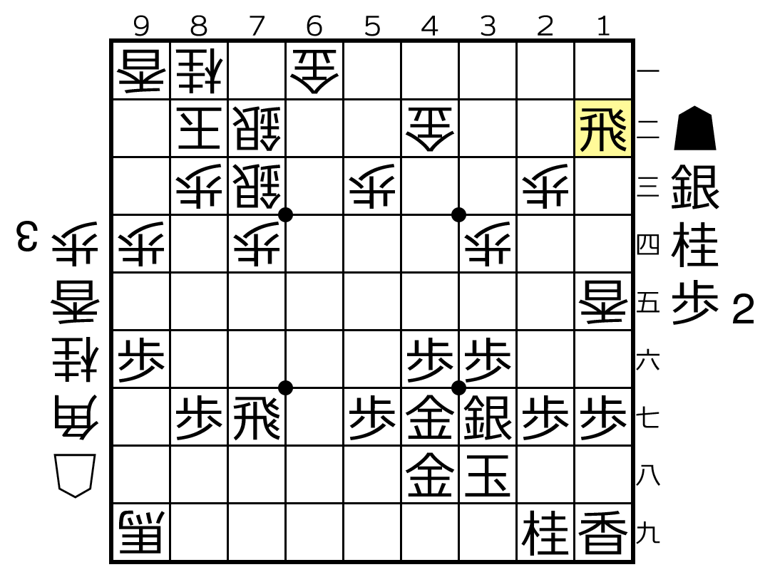 f:id:yuhib:20191003124449p:plain