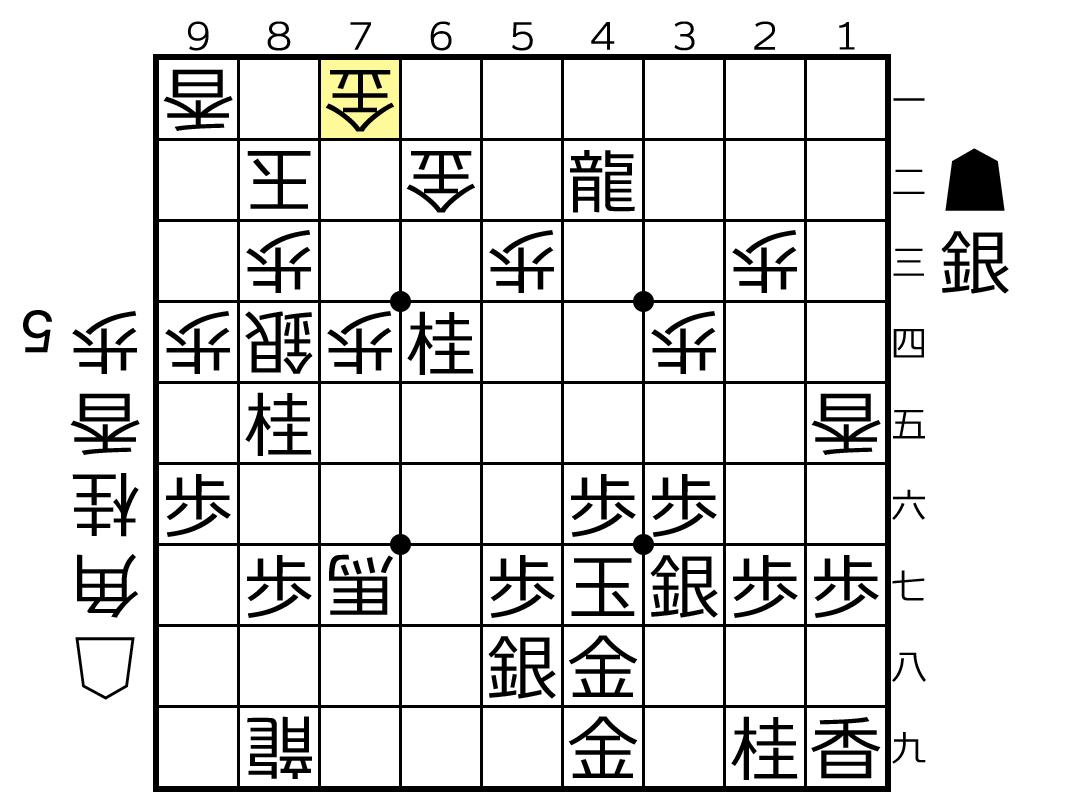 f:id:yuhib:20191003125525p:plain