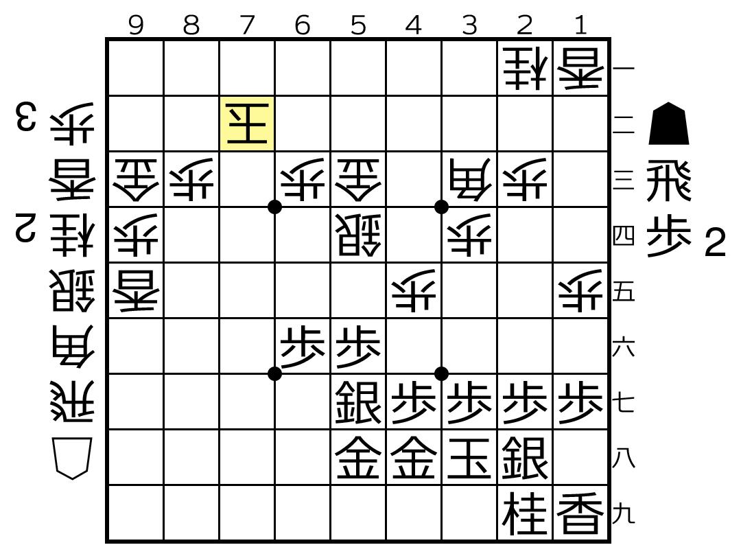 f:id:yuhib:20191004122528p:plain