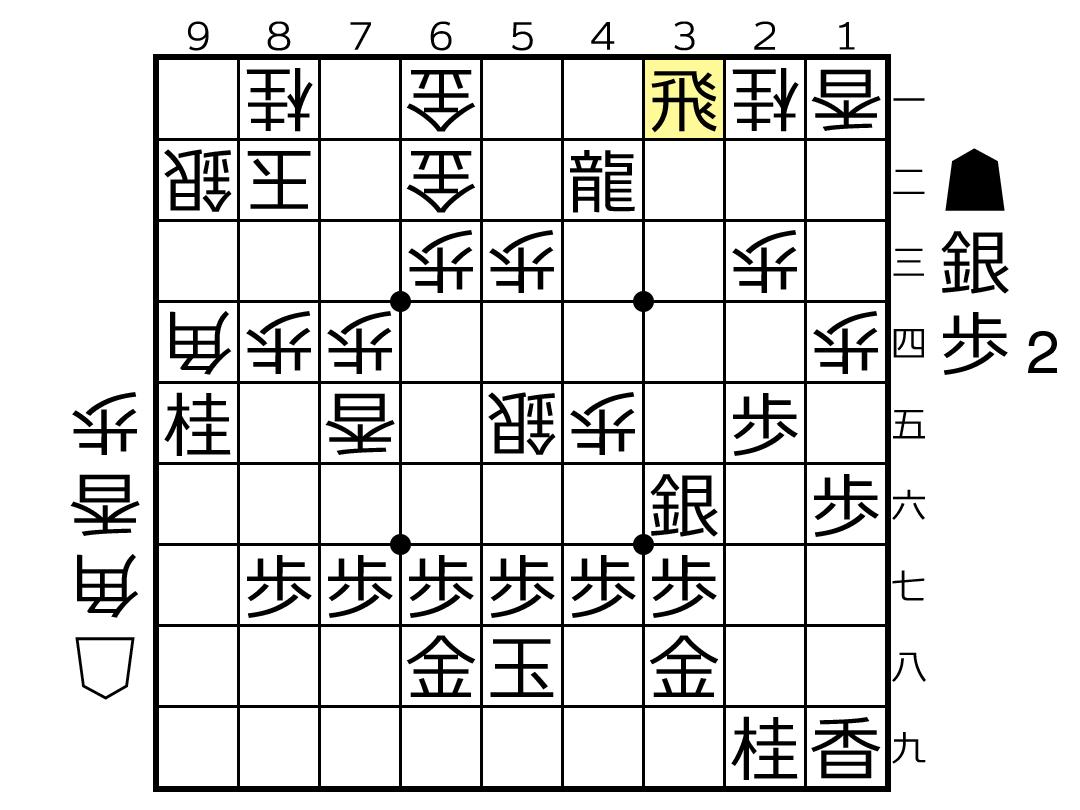f:id:yuhib:20191008121021p:plain