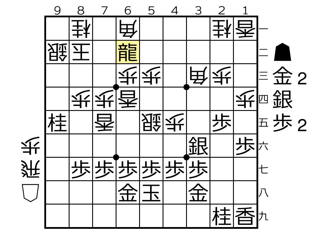 f:id:yuhib:20191008121435p:plain