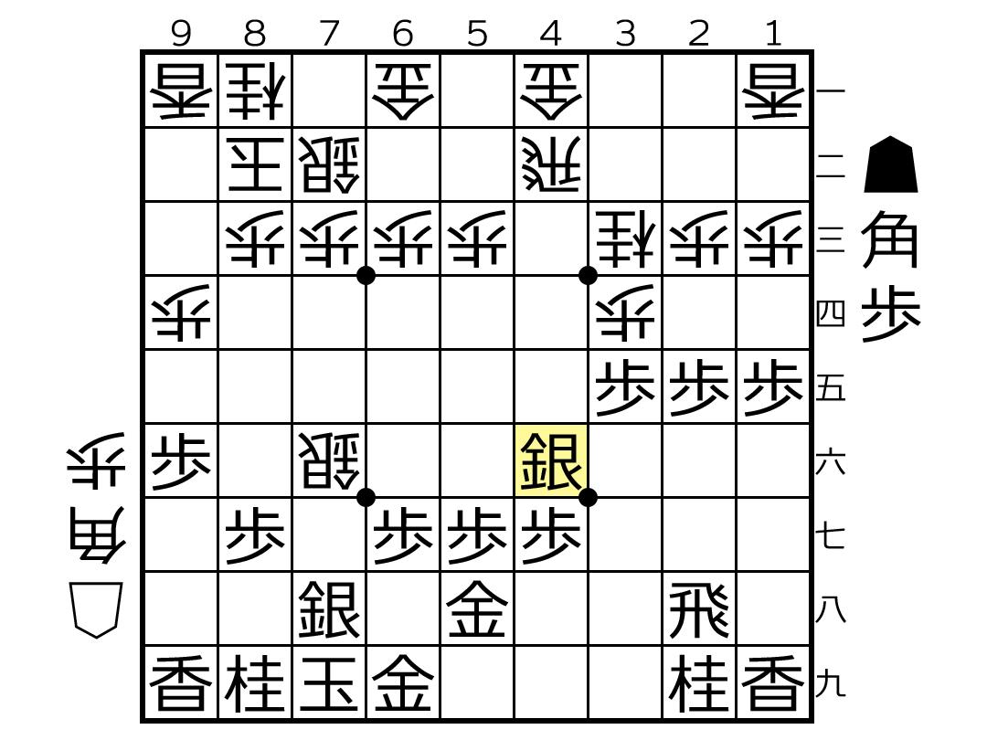 f:id:yuhib:20191008123240p:plain