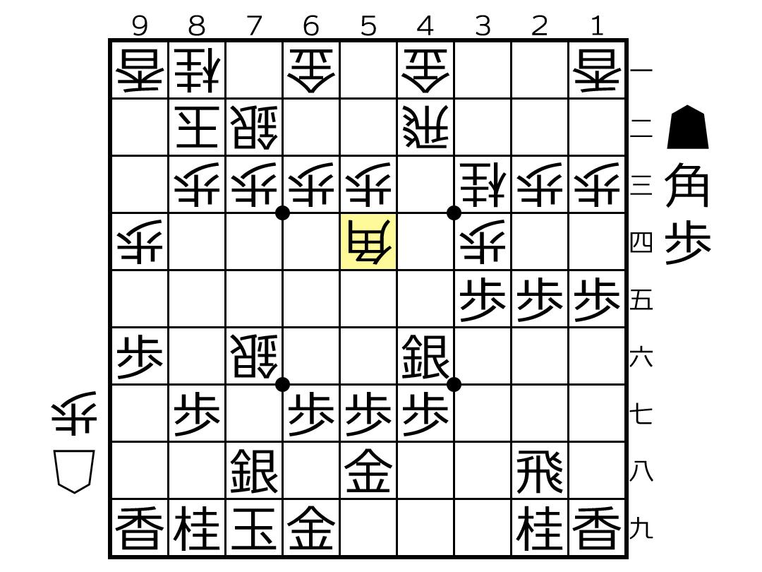 f:id:yuhib:20191008123342p:plain