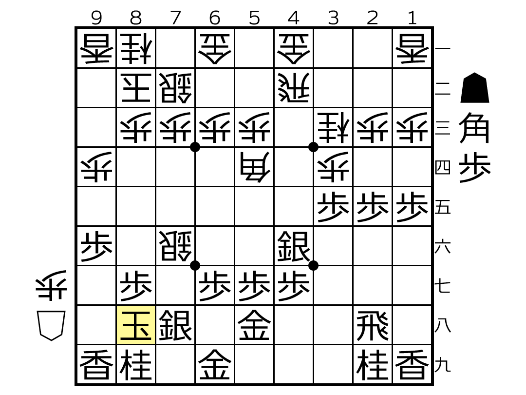 f:id:yuhib:20191008123424p:plain