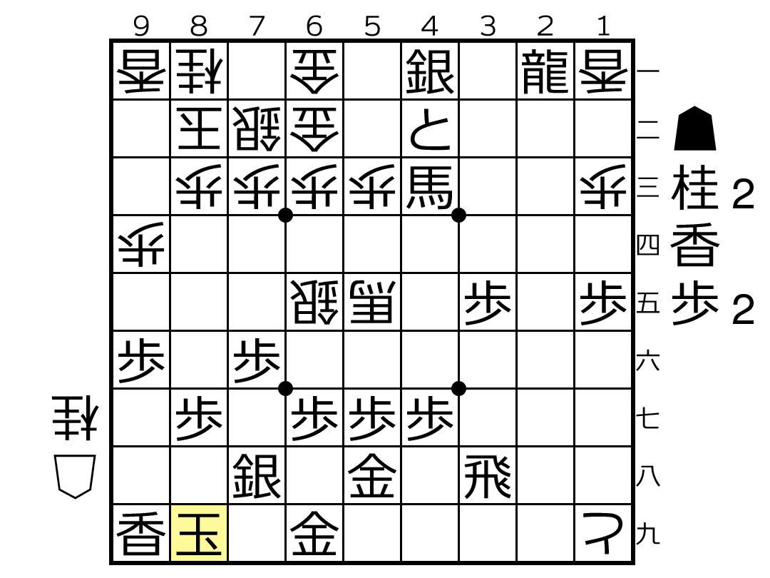 f:id:yuhib:20191008123515p:plain