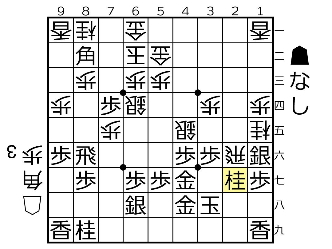 f:id:yuhib:20191015121259p:plain