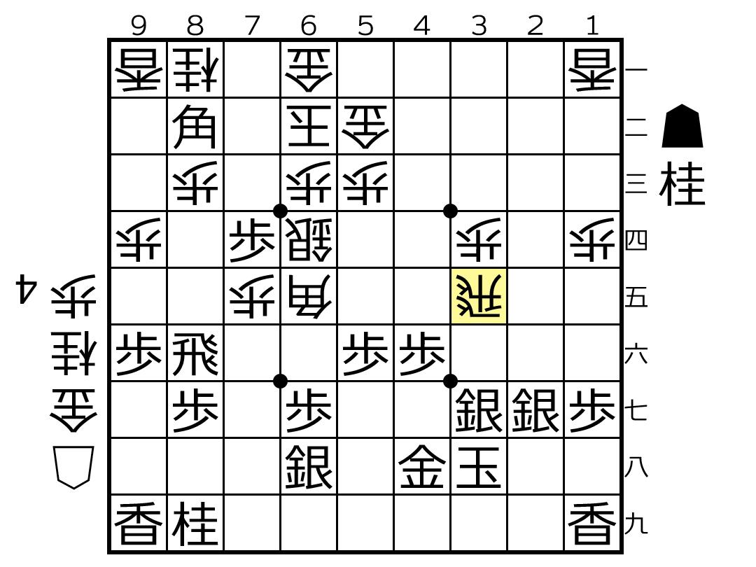 f:id:yuhib:20191015121613p:plain
