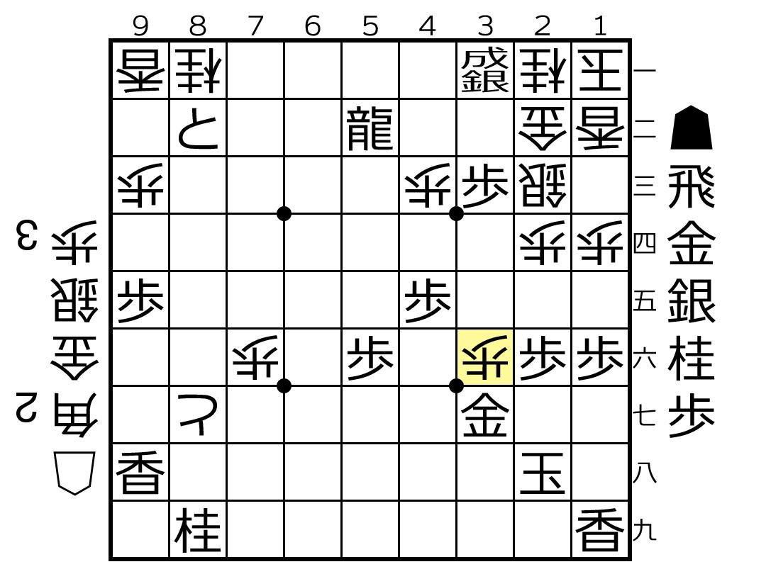 f:id:yuhib:20191015121908p:plain