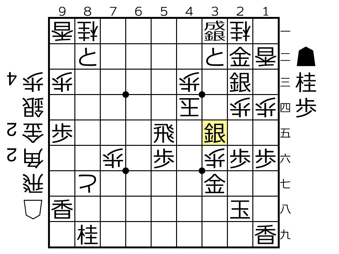 f:id:yuhib:20191015122453p:plain