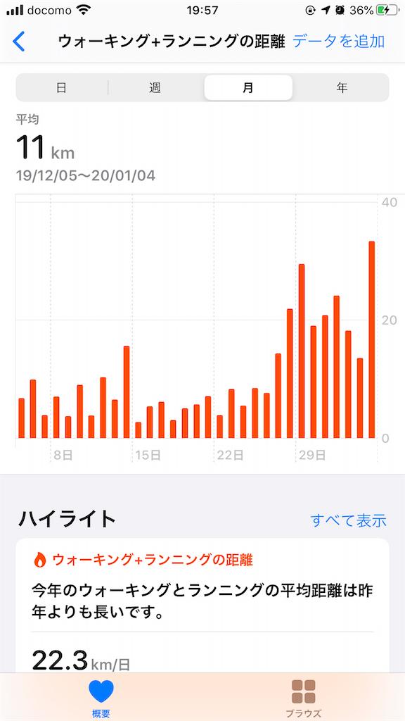 f:id:yuhib:20200104195829p:image