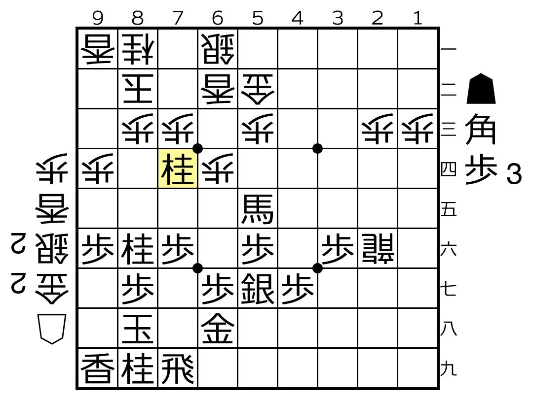 f:id:yuhib:20200925180724p:plain