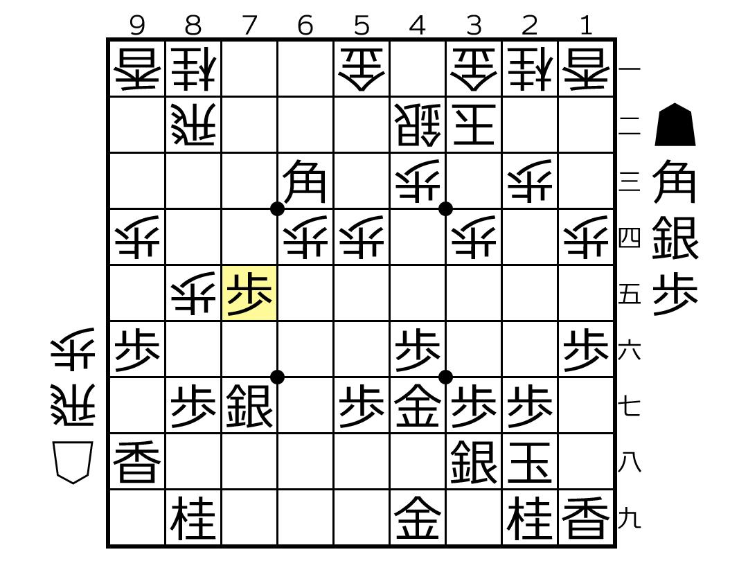 f:id:yuhib:20200927232140p:plain