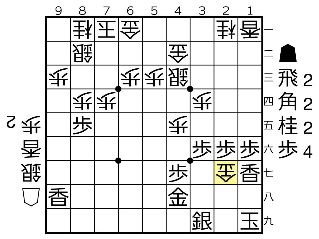 f:id:yuhib:20200929161320p:plain