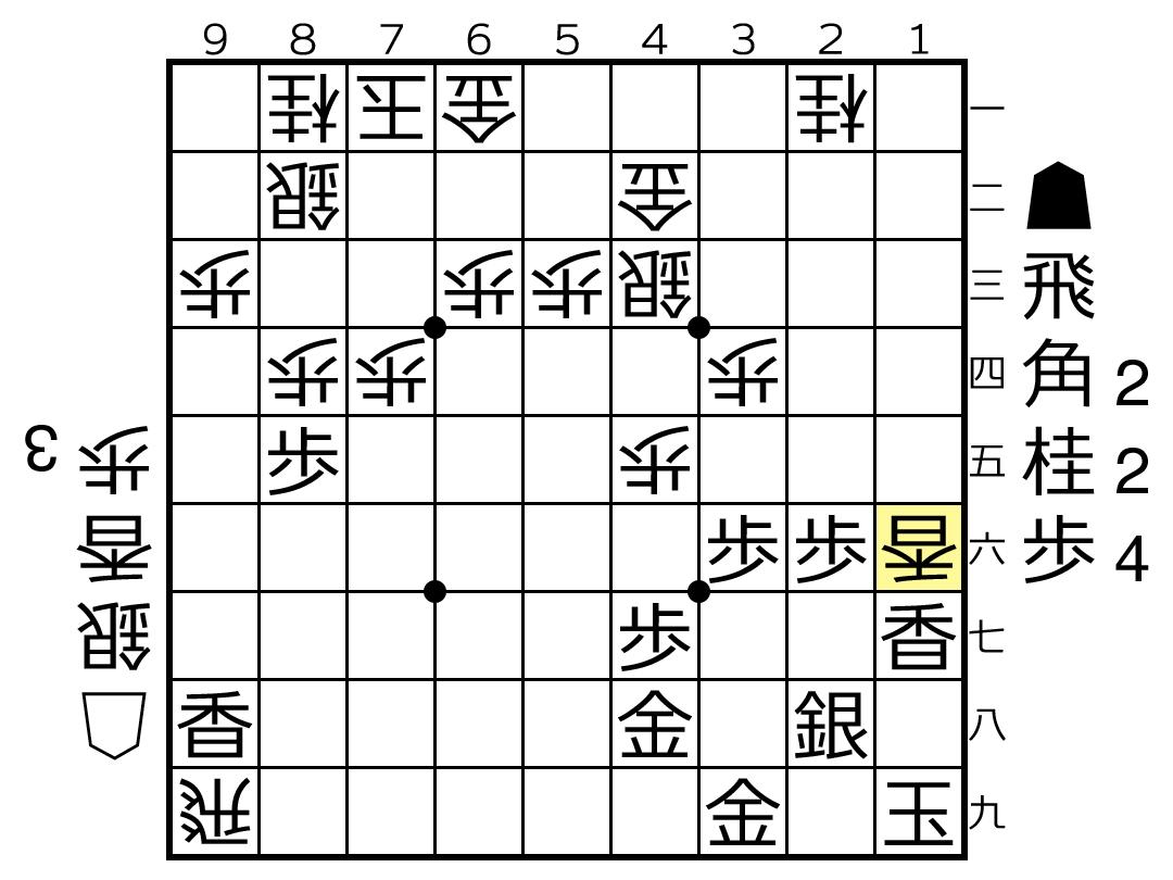 f:id:yuhib:20200929161906p:plain
