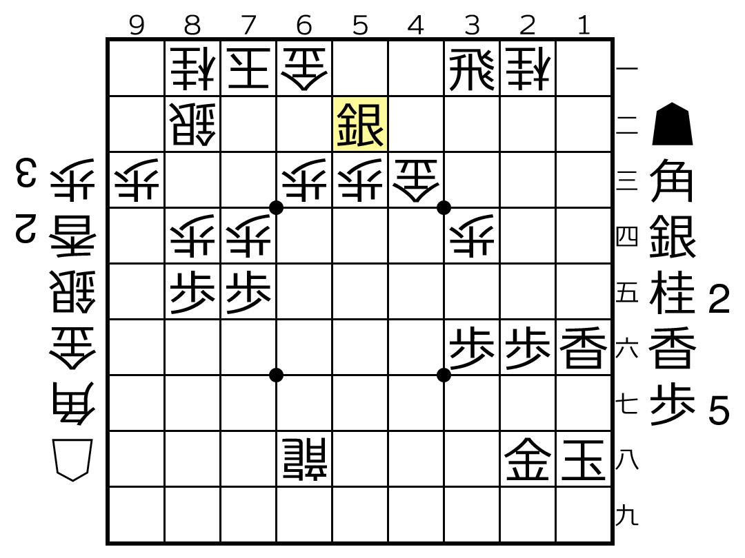 f:id:yuhib:20200929162031p:plain