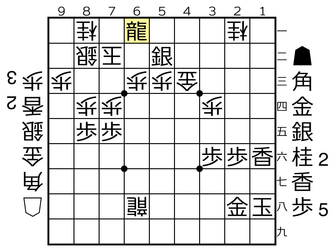 f:id:yuhib:20200929162345p:plain