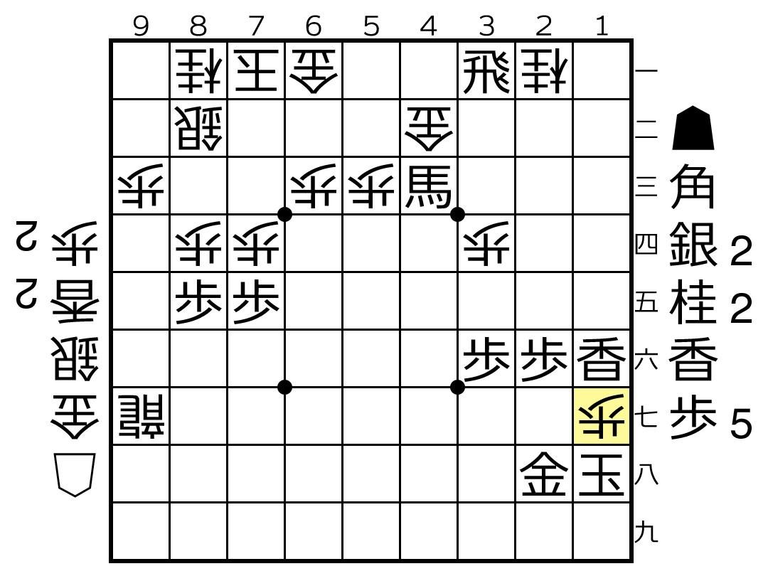 f:id:yuhib:20200929164026p:plain
