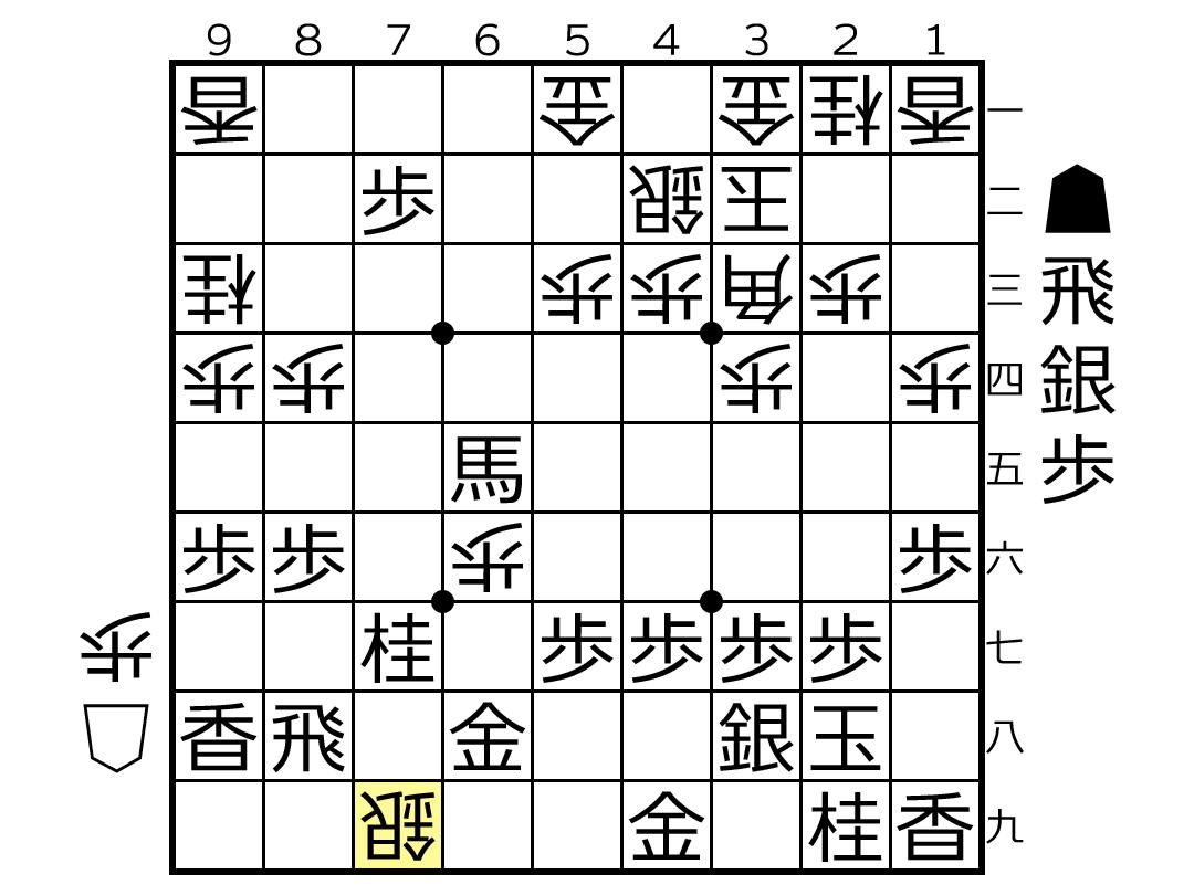 f:id:yuhib:20200930163723p:plain