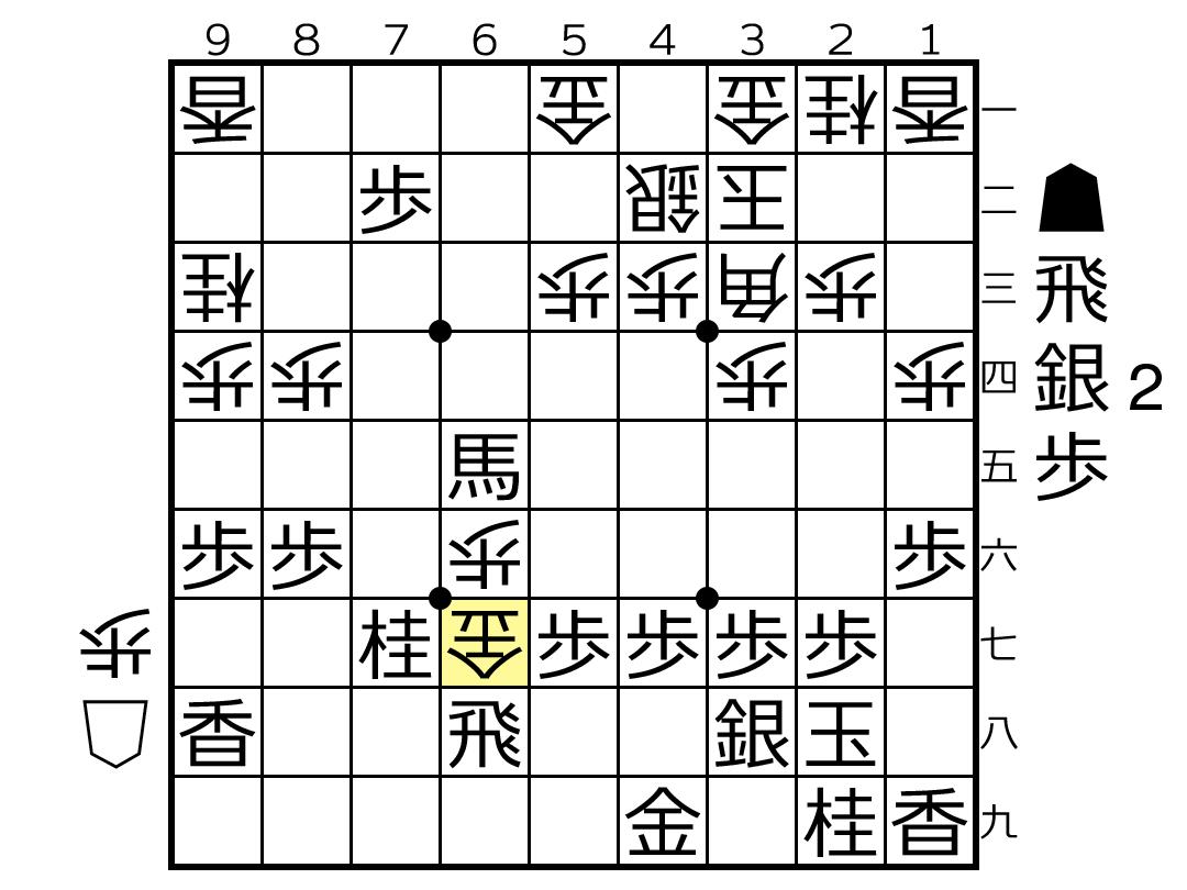 f:id:yuhib:20200930163845p:plain