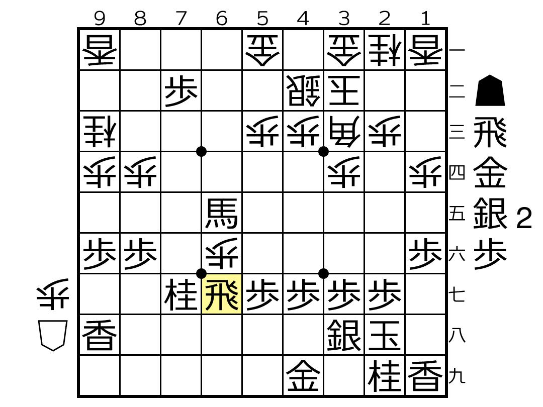 f:id:yuhib:20200930163947p:plain