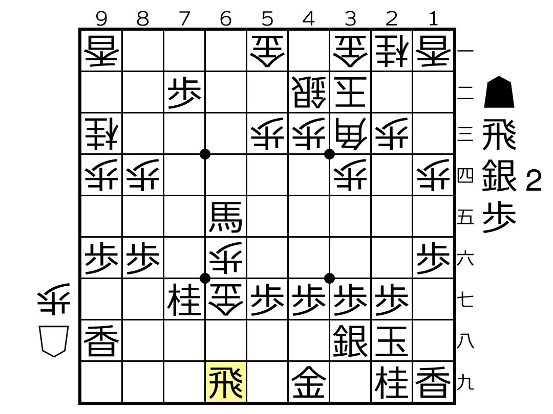 f:id:yuhib:20200930164207p:plain