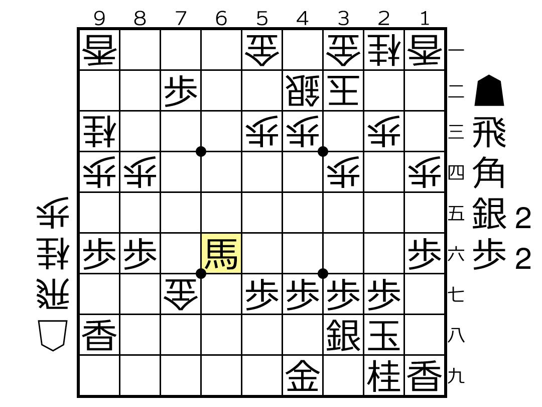 f:id:yuhib:20200930164606p:plain