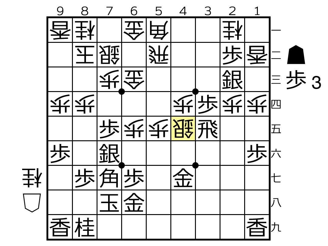 f:id:yuhib:20201002063030p:plain
