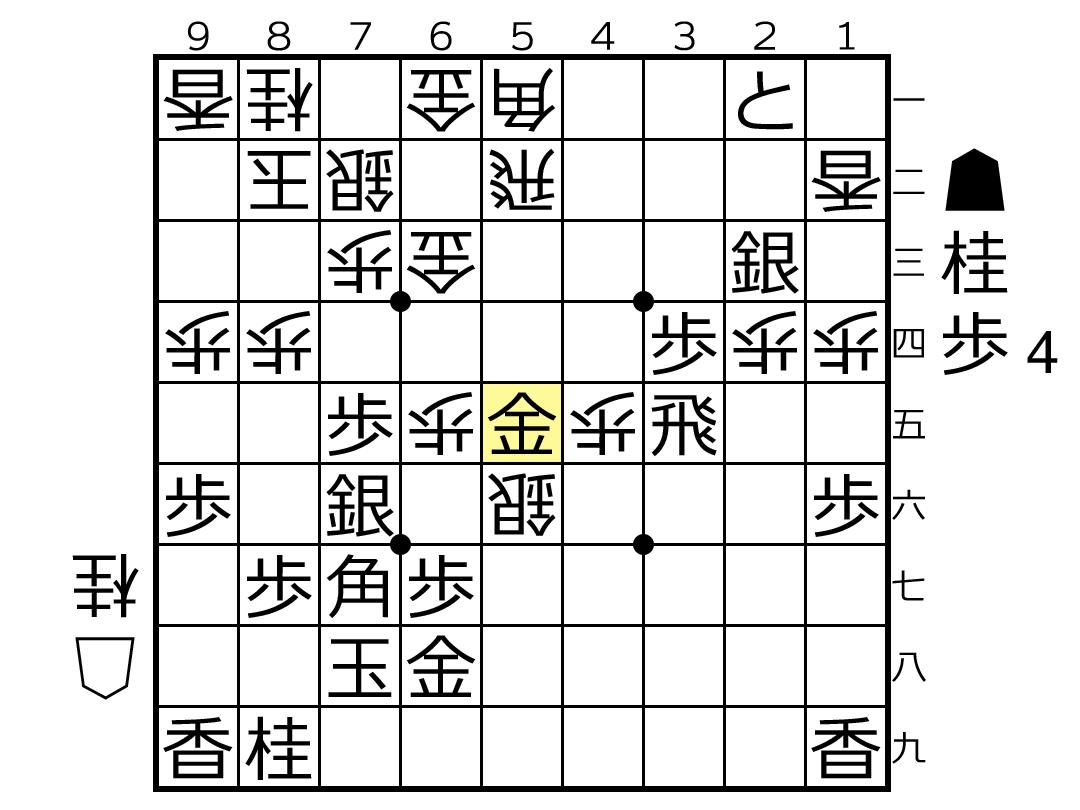 f:id:yuhib:20201002063228p:plain