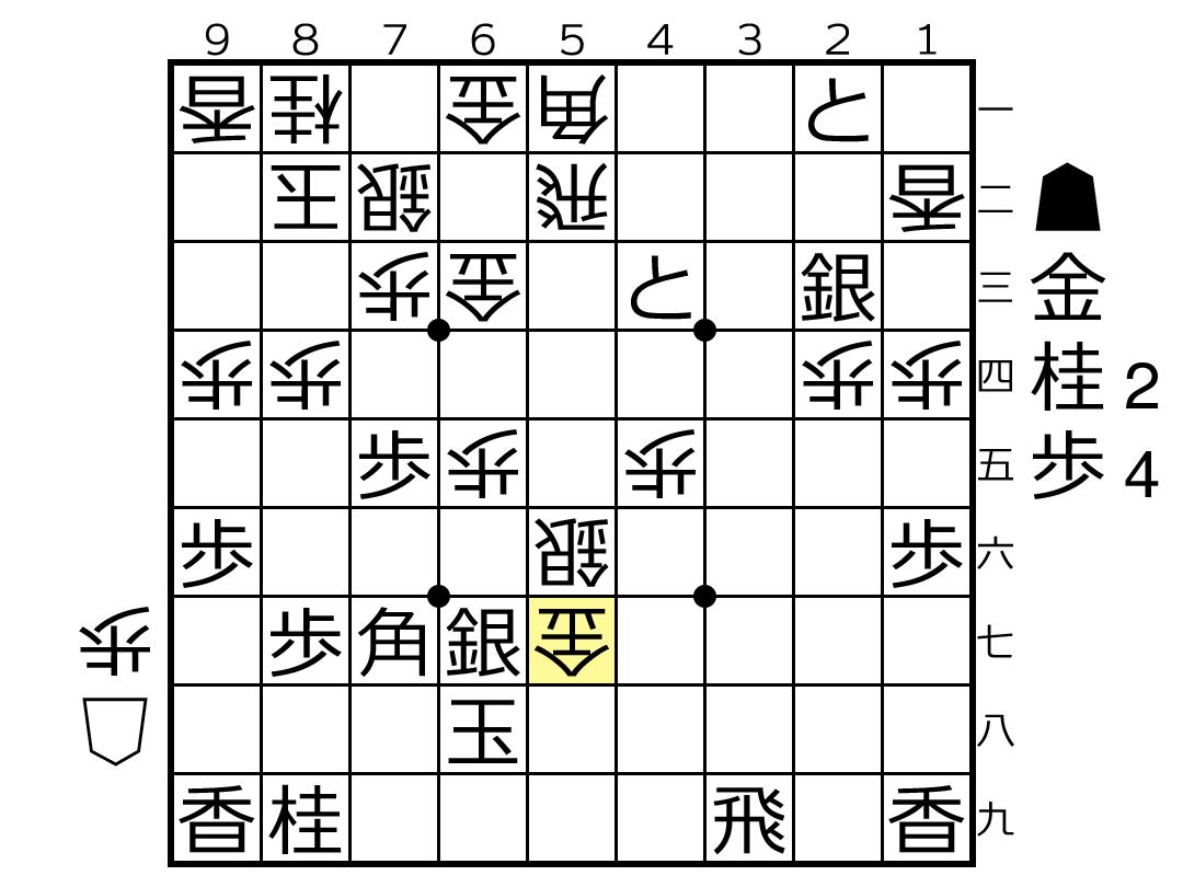 f:id:yuhib:20201002063700p:plain