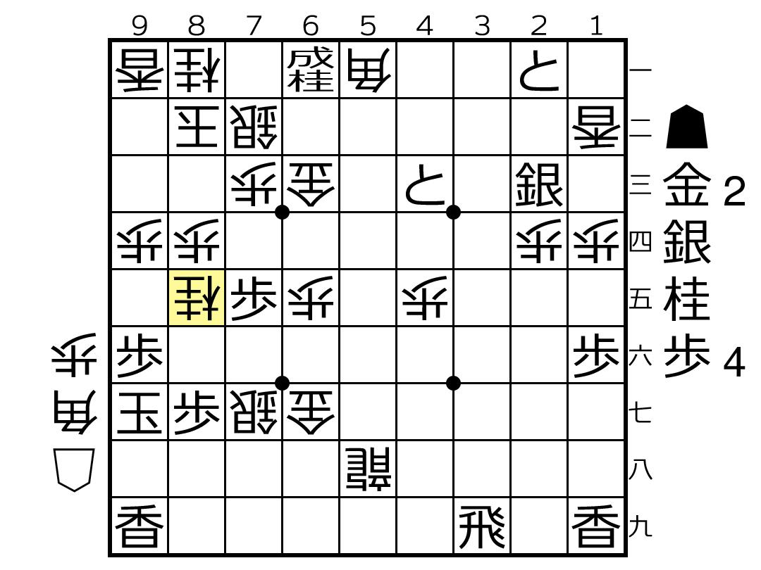 f:id:yuhib:20201002064130p:plain