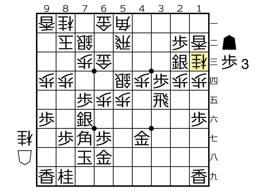 f:id:yuhib:20201002064728p:plain
