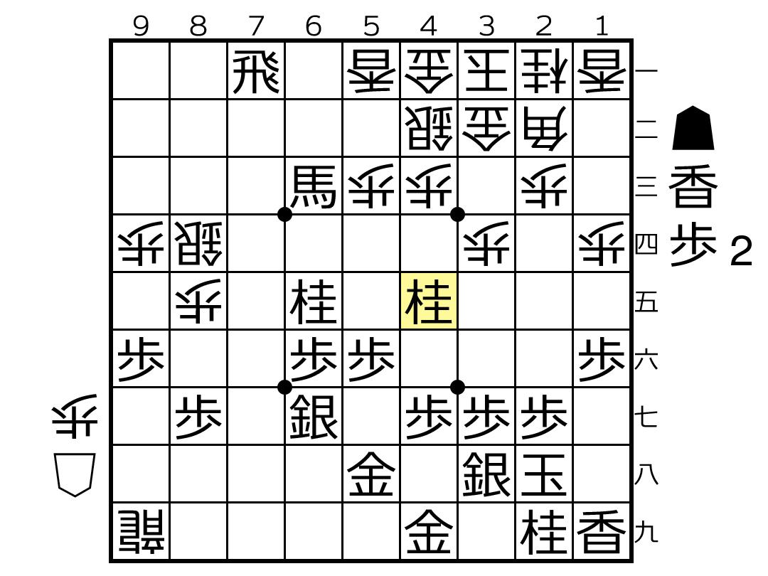 f:id:yuhib:20201002065542p:plain