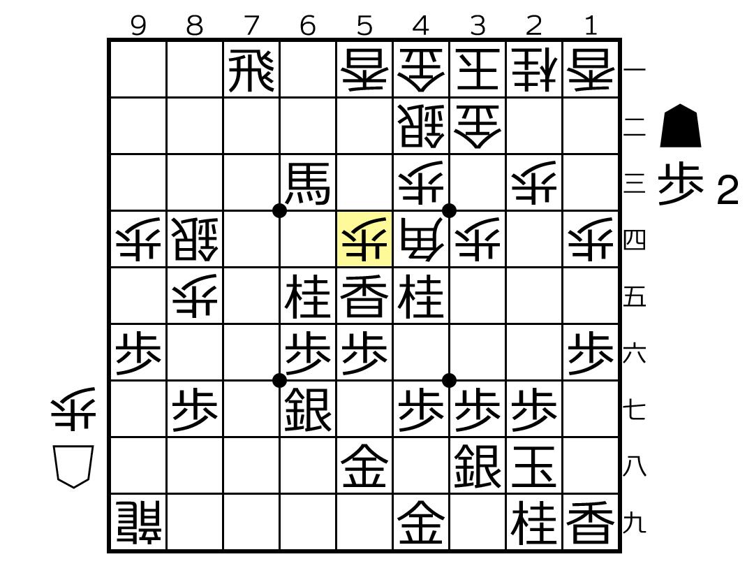 f:id:yuhib:20201002065822p:plain