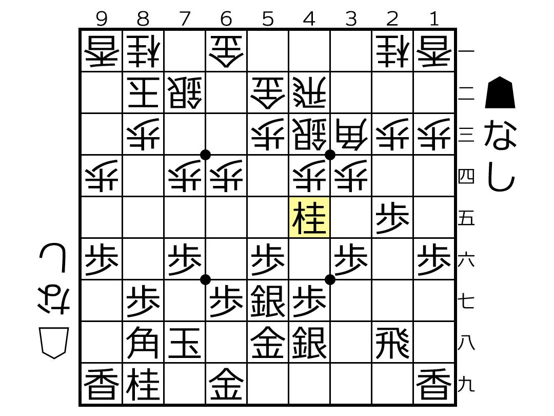 f:id:yuhib:20201006181226p:plain