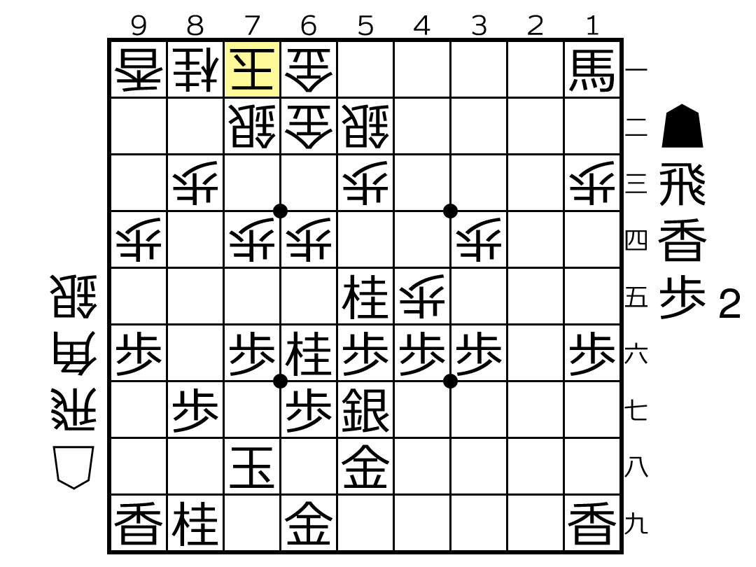 f:id:yuhib:20201006182650p:plain