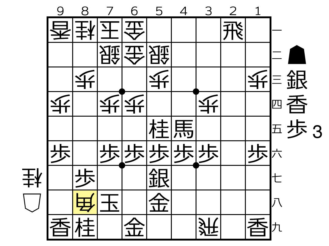 f:id:yuhib:20201006183228p:plain
