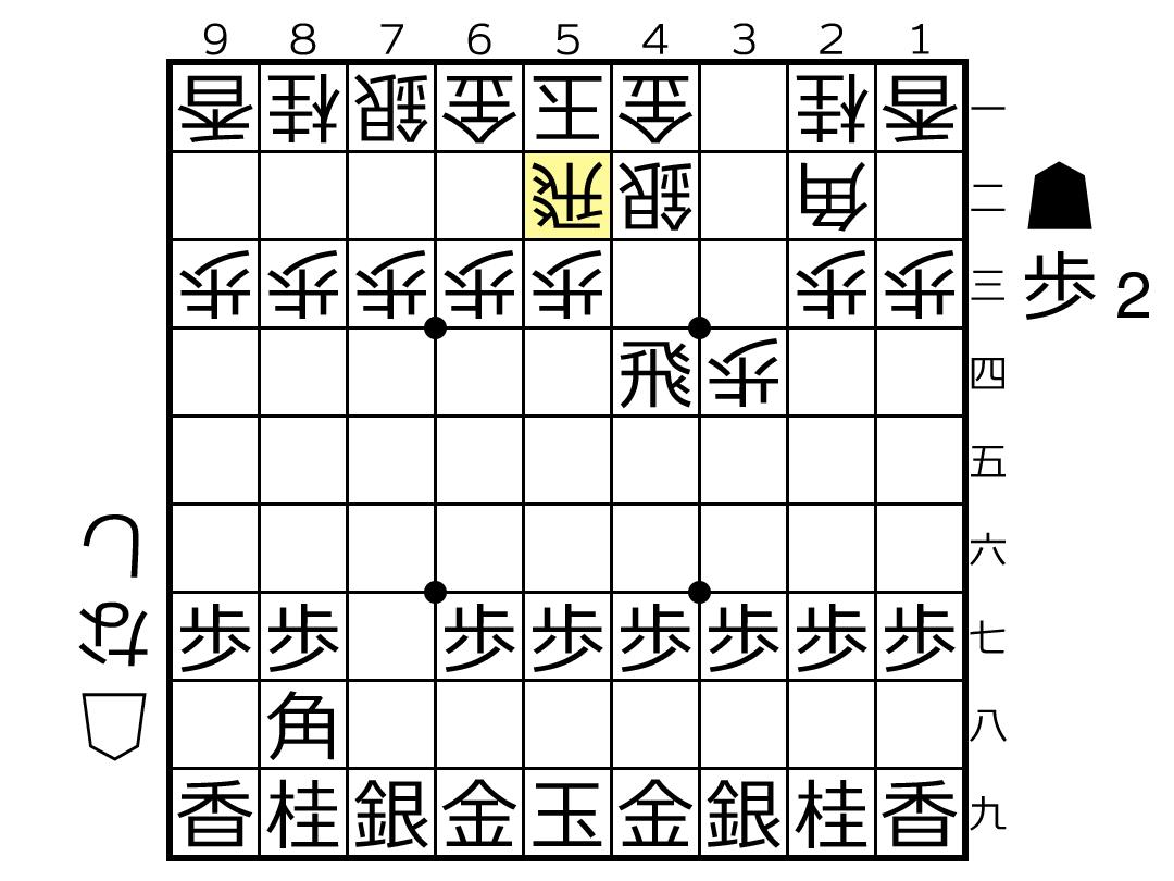f:id:yuhib:20201007132017p:plain