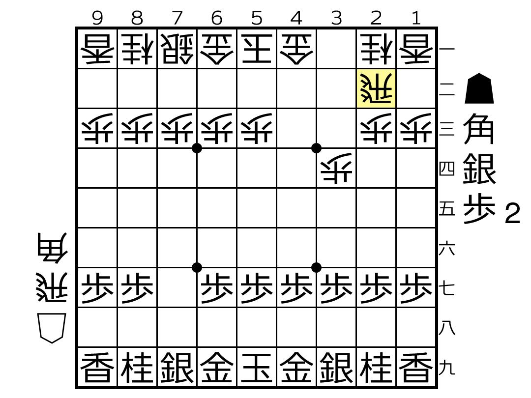 f:id:yuhib:20201007132548p:plain