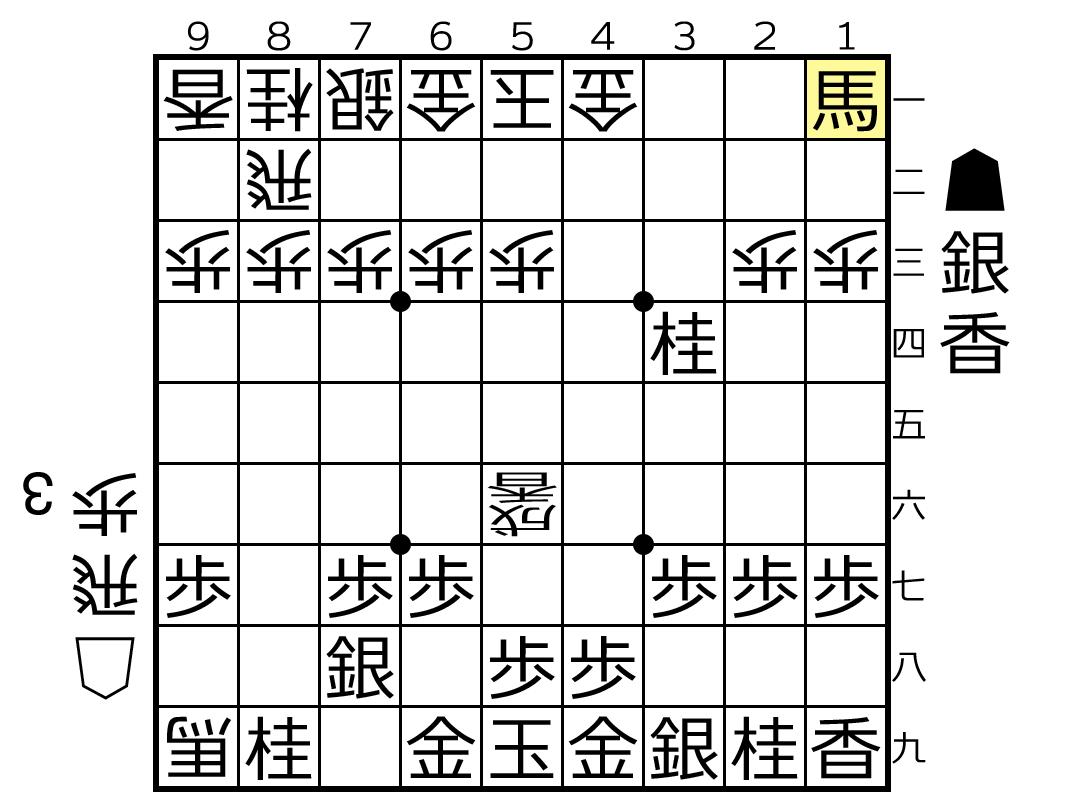 f:id:yuhib:20201007132711p:plain