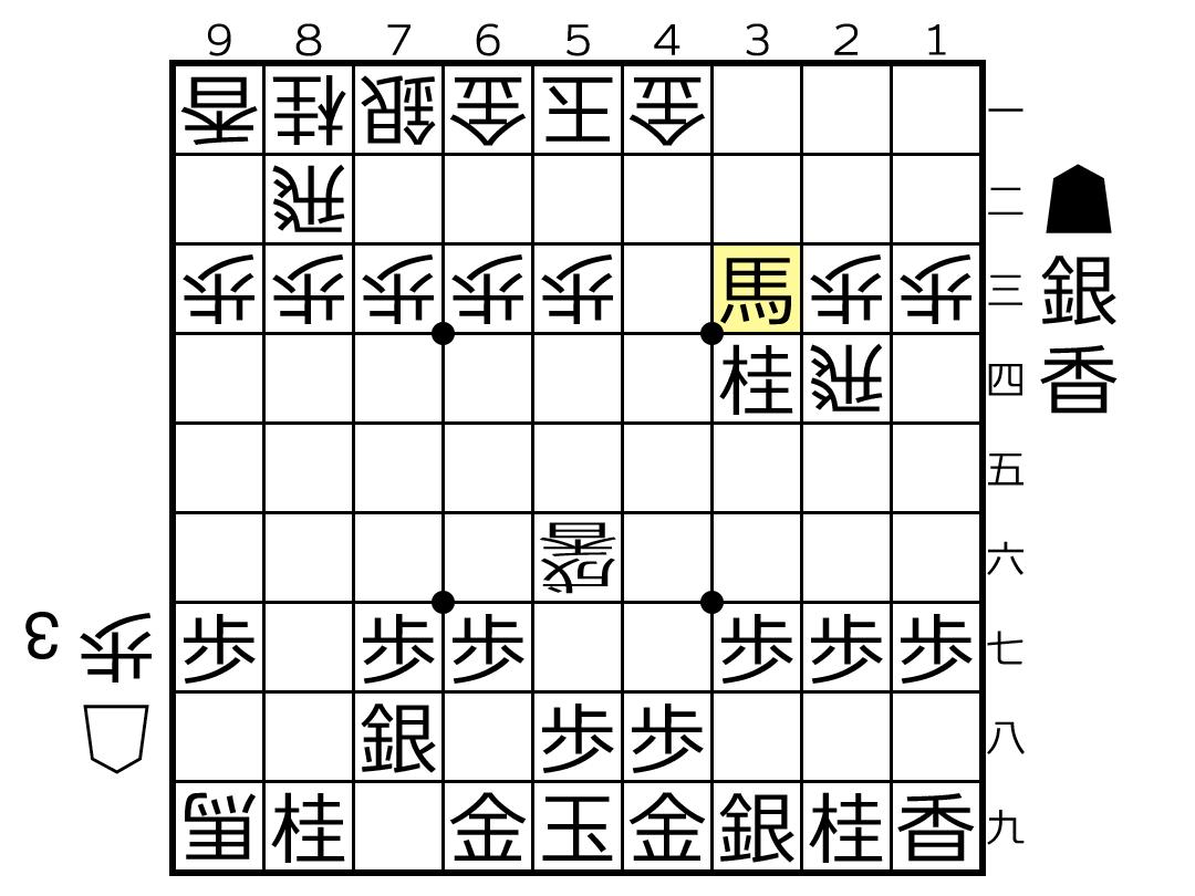 f:id:yuhib:20201007132832p:plain