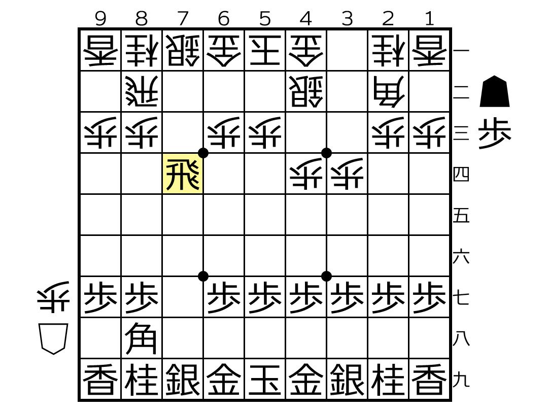 f:id:yuhib:20201007133104p:plain
