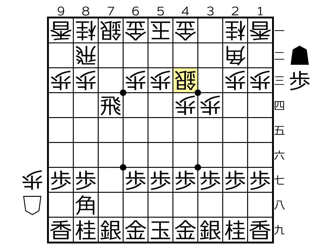 f:id:yuhib:20201007133211p:plain