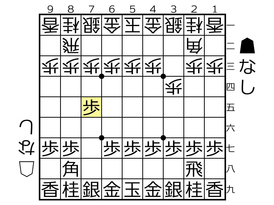 f:id:yuhib:20201007133447p:plain