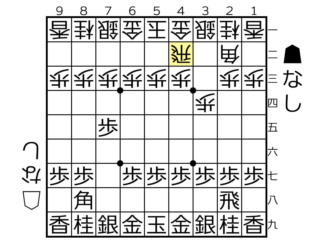 f:id:yuhib:20201007133622p:plain
