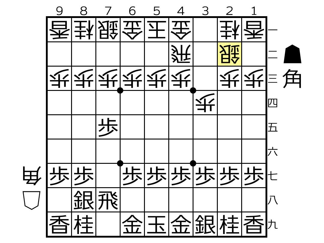f:id:yuhib:20201007133931p:plain