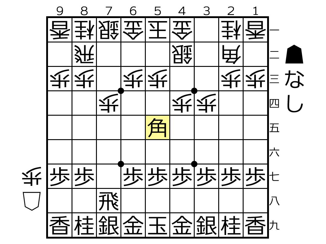 f:id:yuhib:20201007135250p:plain