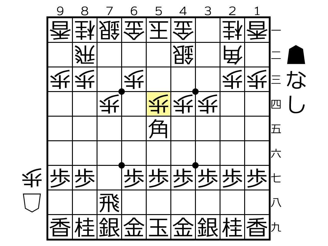 f:id:yuhib:20201007135455p:plain