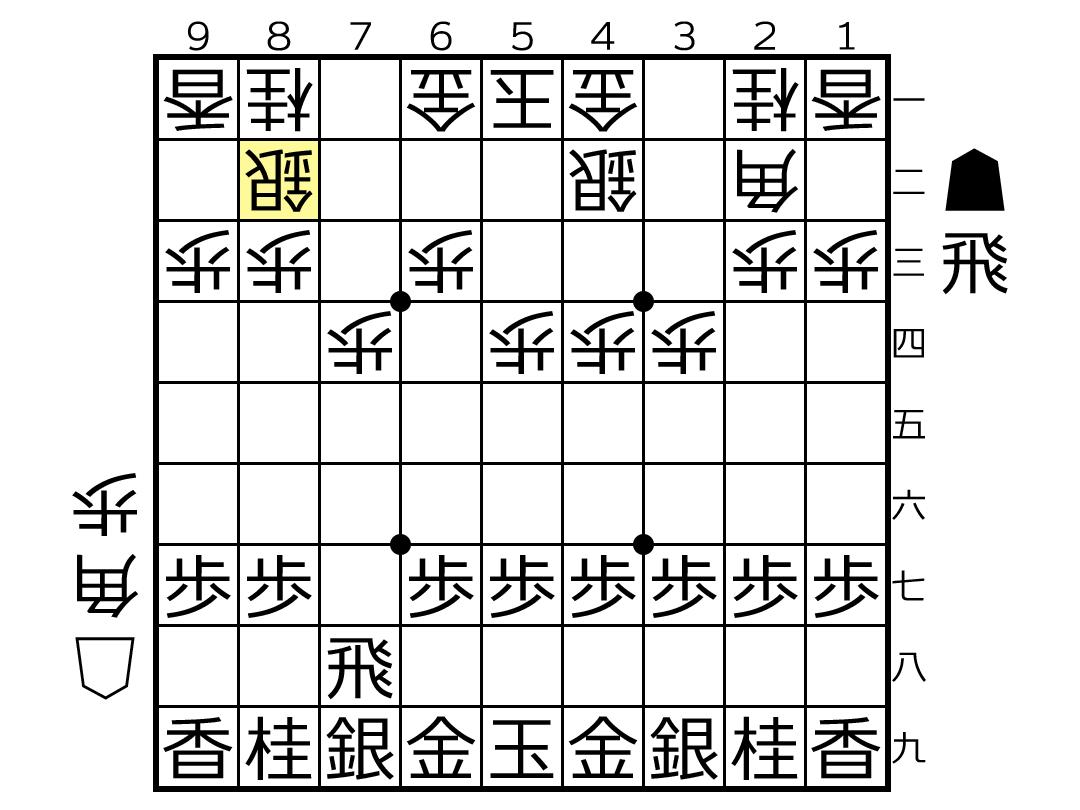 f:id:yuhib:20201007135642p:plain