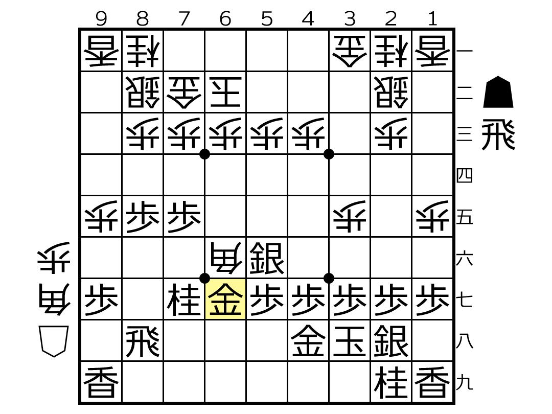 f:id:yuhib:20201013132421p:plain