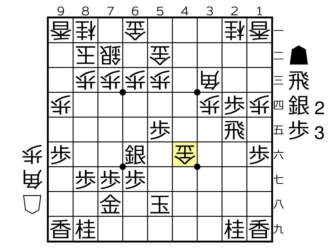f:id:yuhib:20201014175040p:plain